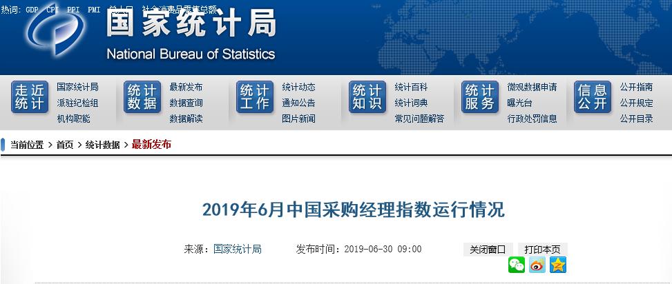2019年6月中国采购经理指数运行情况